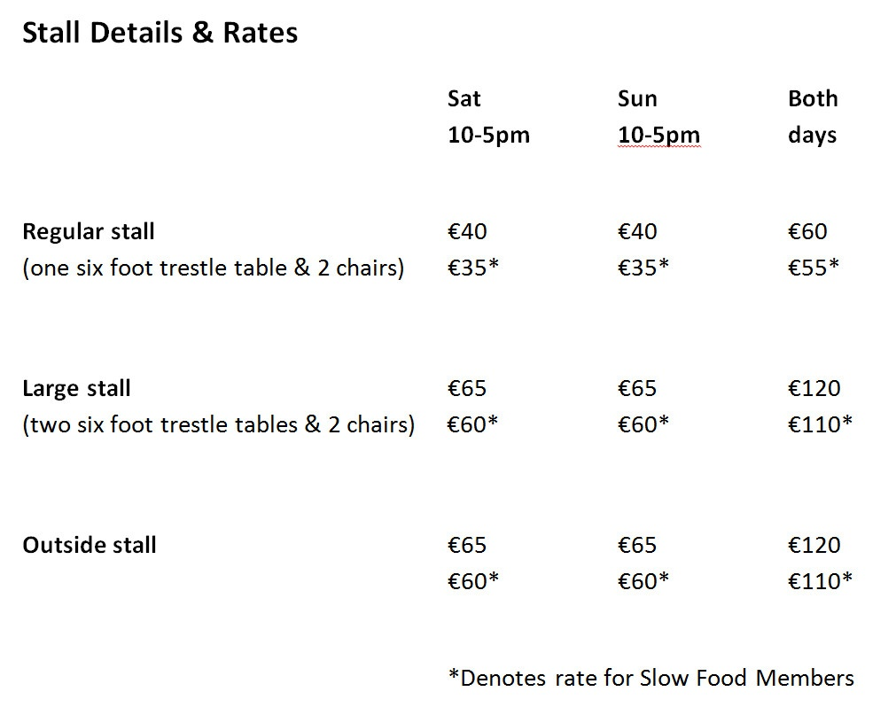 Burren Slow Food Festival Farmers Market rates