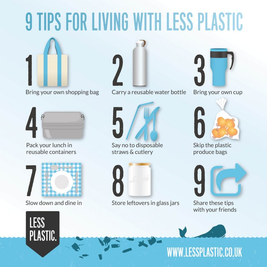 9 tips for living with less plastic Burren Slow Food Festival